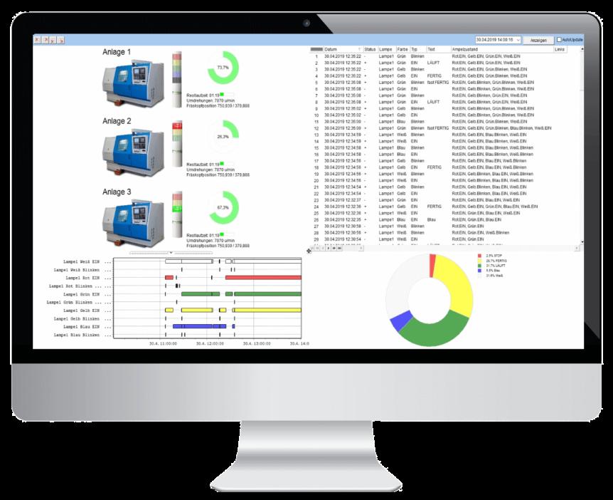 Maschinendaterfassung, MDE, Erfassung von Maschinendaten