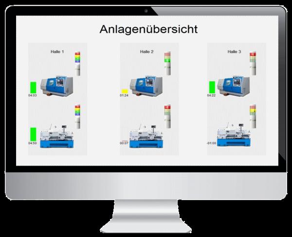 Maschinendatenerfassung, MDE, Visualisierung von Maschinen